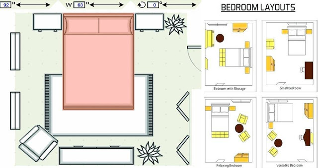 Perfect Room Layout To Arrange Your